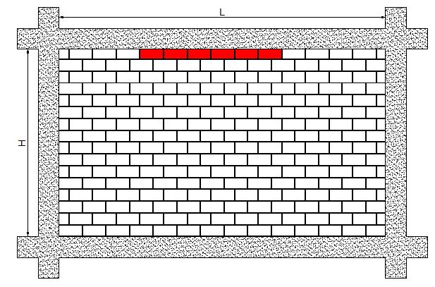 Disposición de SISBRICK en contacto con viga para evitar fisuras en tabiques y estructura por deformación inicial de forjado, fenómenos reológicos y térmicos.